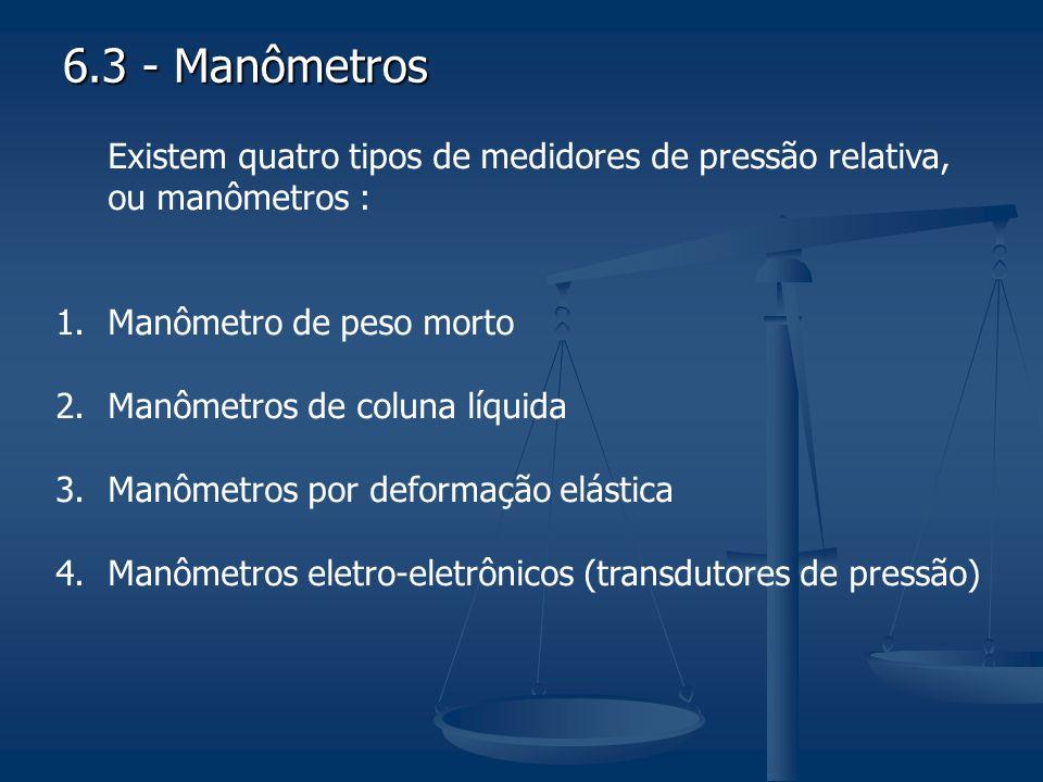 6.3 - Manômetros Existem quatro tipos de medidores de pressão relativa, ou manômetros : Manômetro de peso morto.
