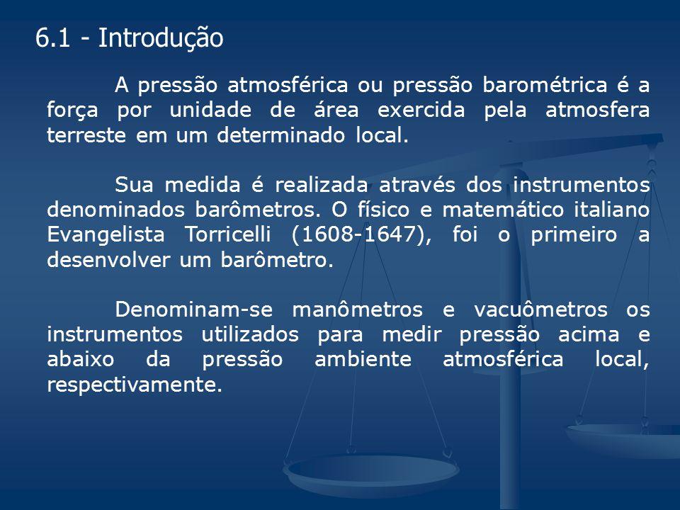 6.1 - Introdução A pressão atmosférica ou pressão barométrica é a força por unidade de área exercida pela atmosfera terreste em um determinado local.