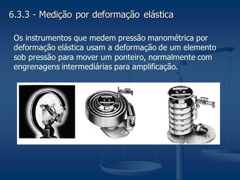6.3.3 - Medição por deformação elástica