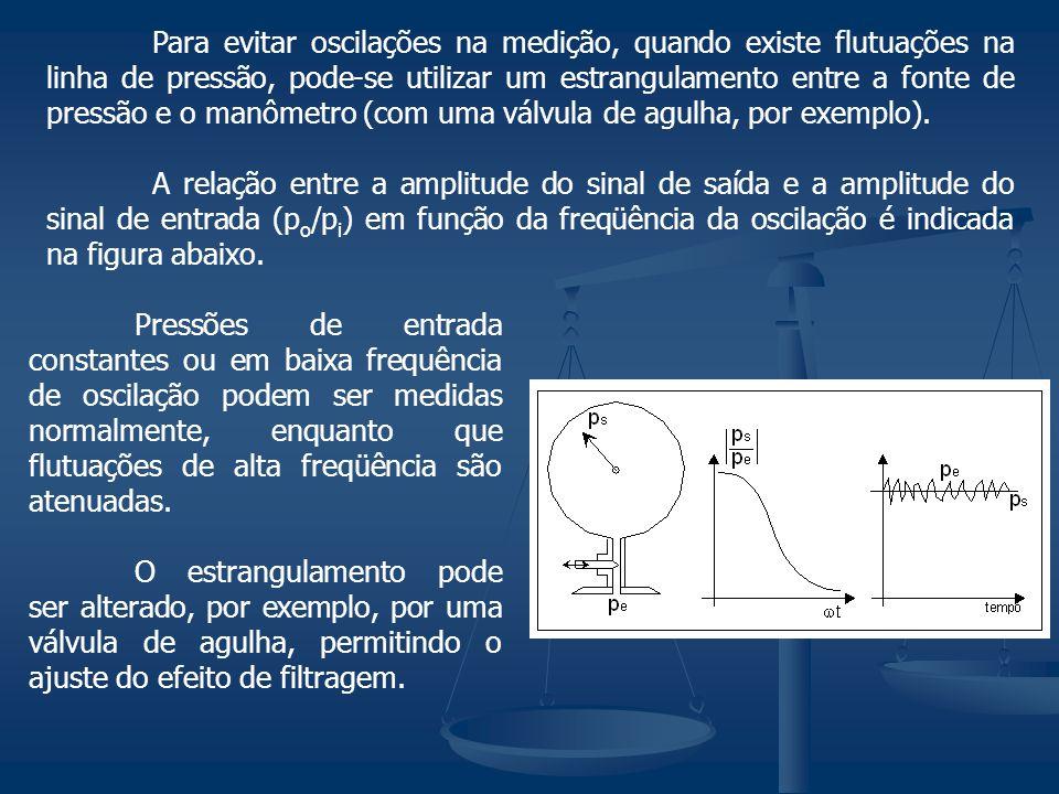 Para evitar oscilações na medição, quando existe flutuações na linha de pressão, pode-se utilizar um estrangulamento entre a fonte de pressão e o manômetro (com uma válvula de agulha, por exemplo).