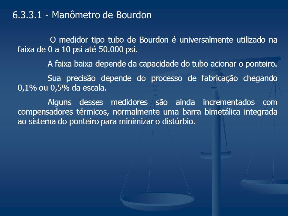 6.3.3.1 - Manômetro de Bourdon O medidor tipo tubo de Bourdon é universalmente utilizado na faixa de 0 a 10 psi até 50.000 psi.