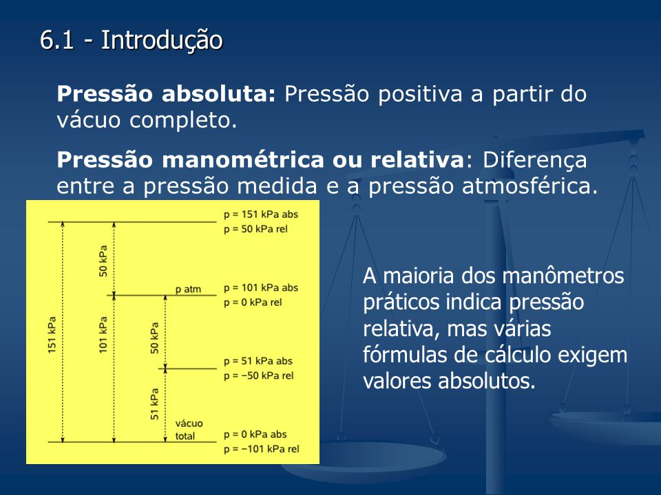 6.1 - Introdução Pressão absoluta: Pressão positiva a partir do vácuo completo.