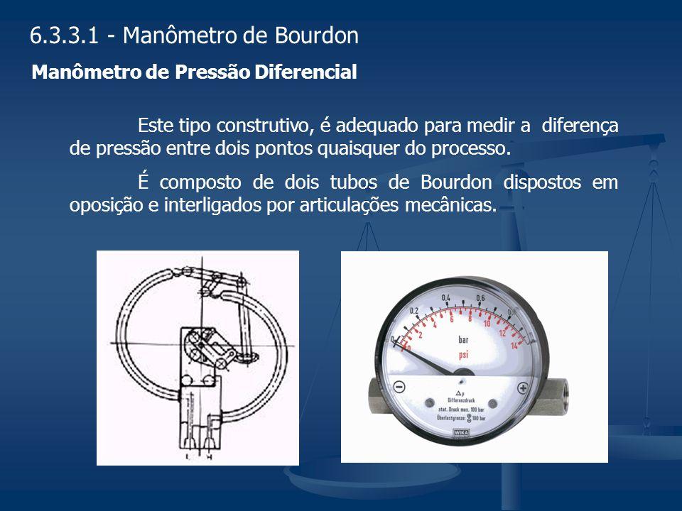 6.3.3.1 - Manômetro de Bourdon Manômetro de Pressão Diferencial