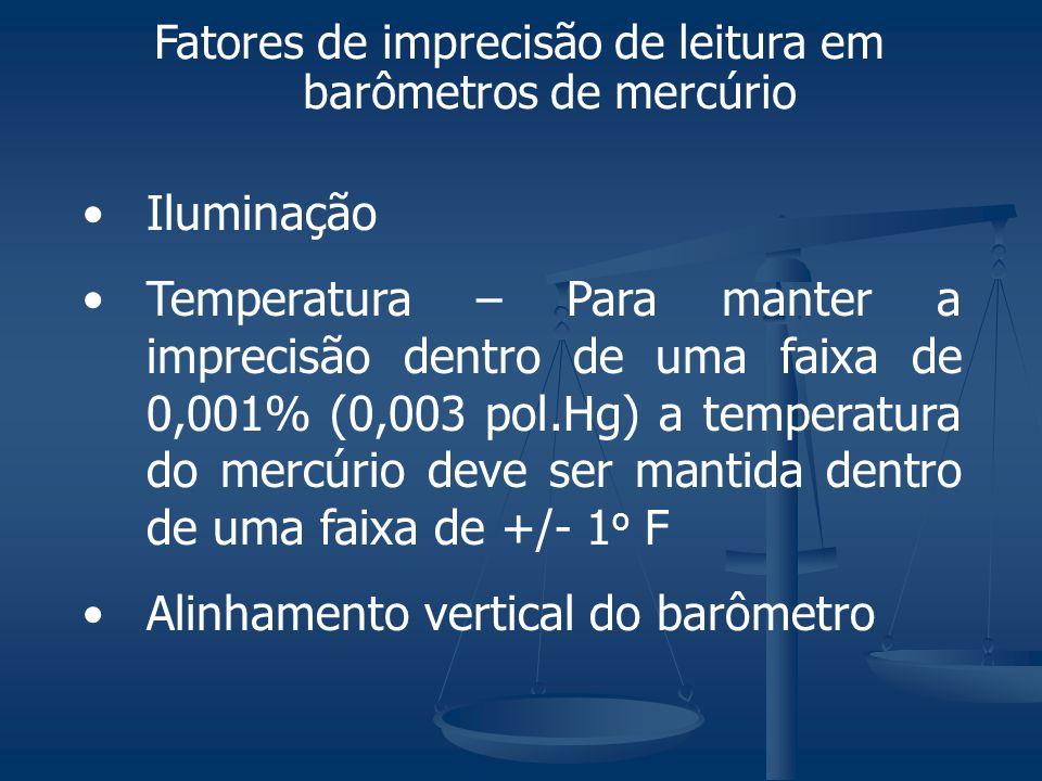 Fatores de imprecisão de leitura em barômetros de mercúrio