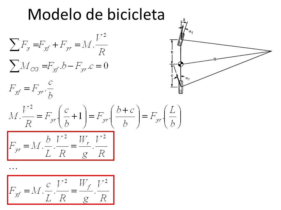 Modelo de bicicleta