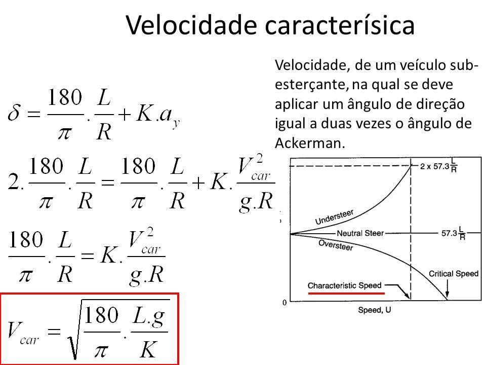 Velocidade caracterísica