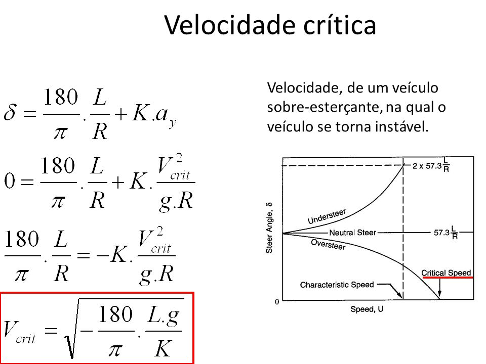 Velocidade crítica Velocidade, de um veículo sobre-esterçante, na qual o veículo se torna instável.