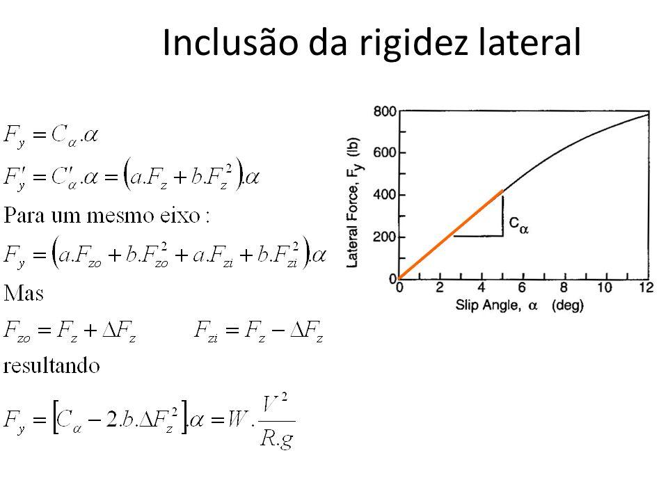 Inclusão da rigidez lateral