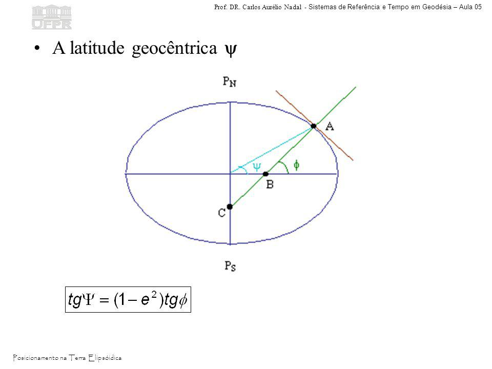 A latitude geocêntrica 