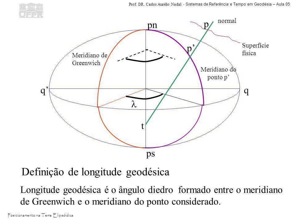 Definição de longitude geodésica