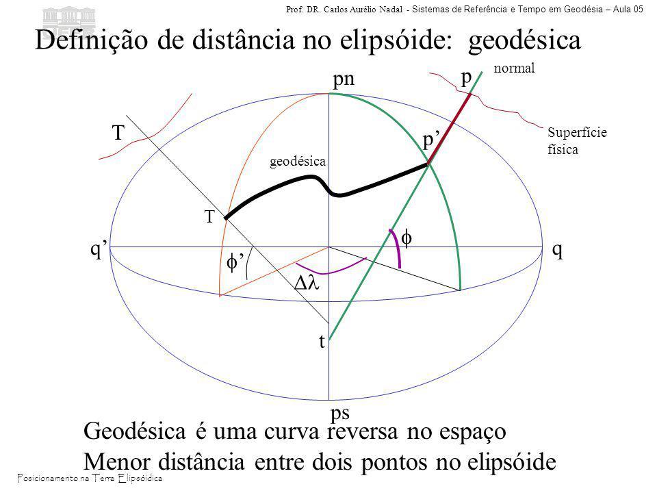 Definição de distância no elipsóide: geodésica