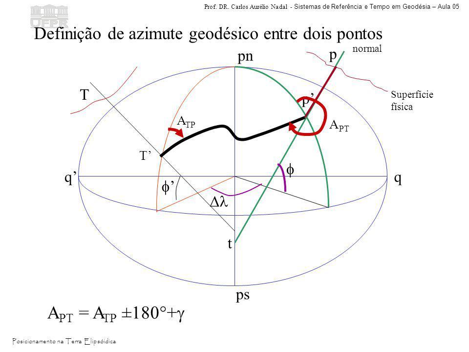 Definição de azimute geodésico entre dois pontos