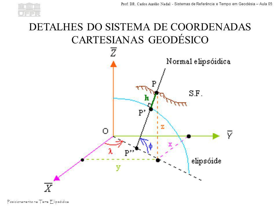 DETALHES DO SISTEMA DE COORDENADAS CARTESIANAS GEODÉSICO