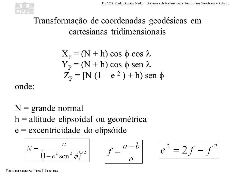 Transformação de coordenadas geodésicas em cartesianas tridimensionais