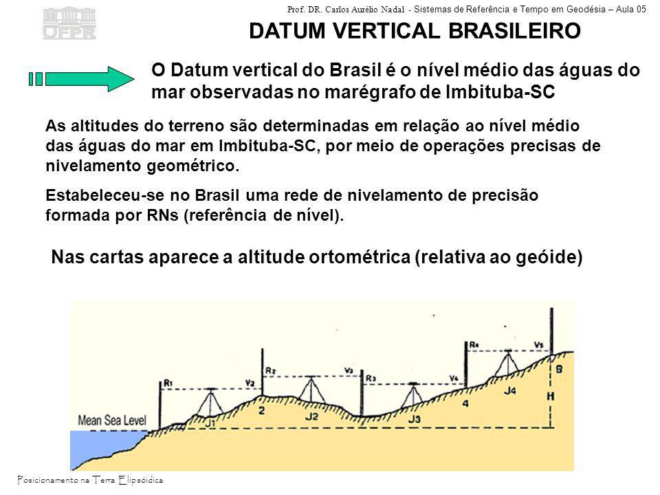 DATUM VERTICAL BRASILEIRO