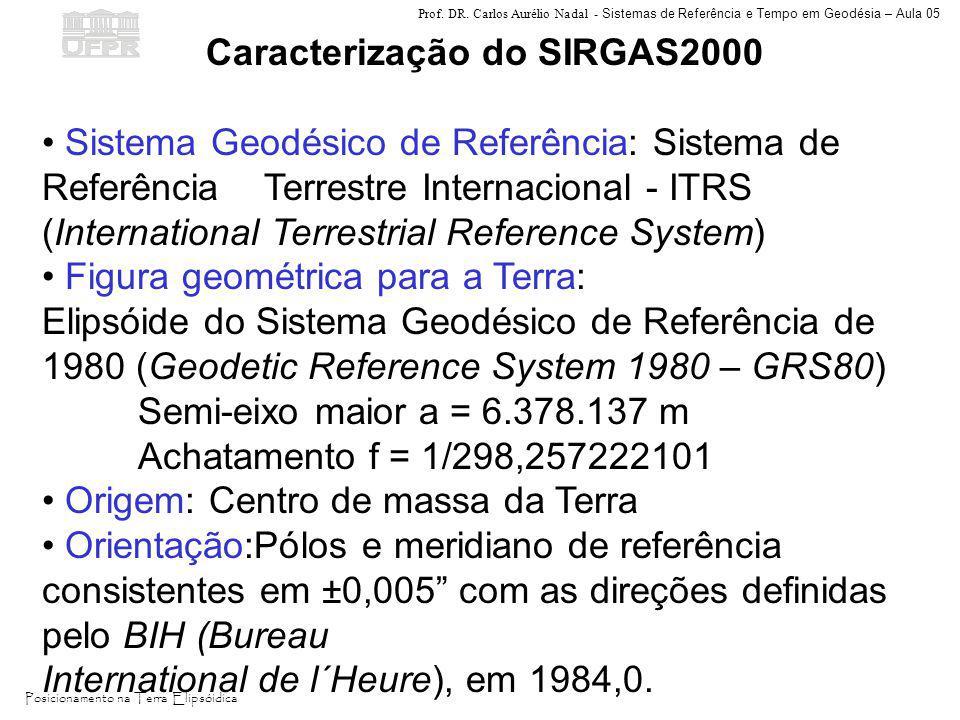 Caracterização do SIRGAS2000