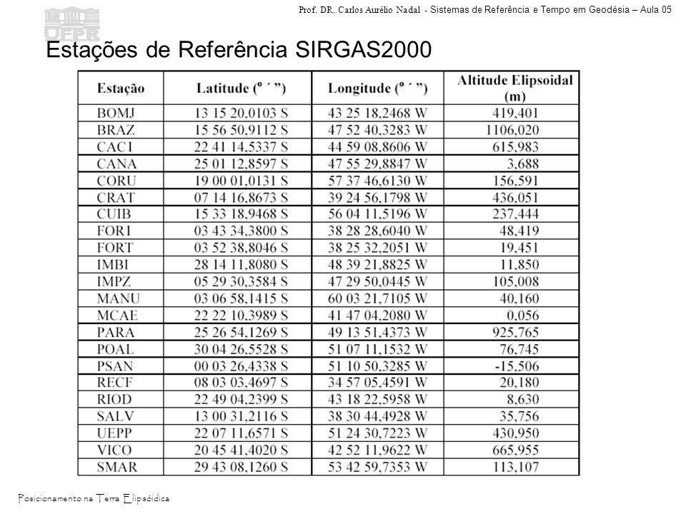 Estações de Referência SIRGAS2000