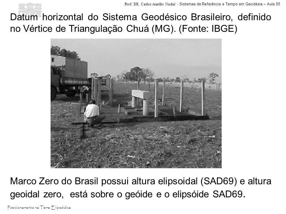 Datum horizontal do Sistema Geodésico Brasileiro, definido no Vértice de Triangulação Chuá (MG). (Fonte: IBGE)