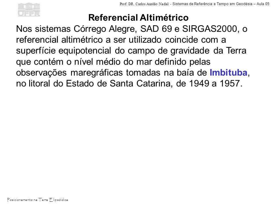 Referencial Altimétrico