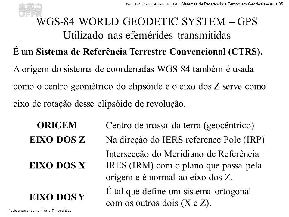 WGS-84 WORLD GEODETIC SYSTEM – GPS