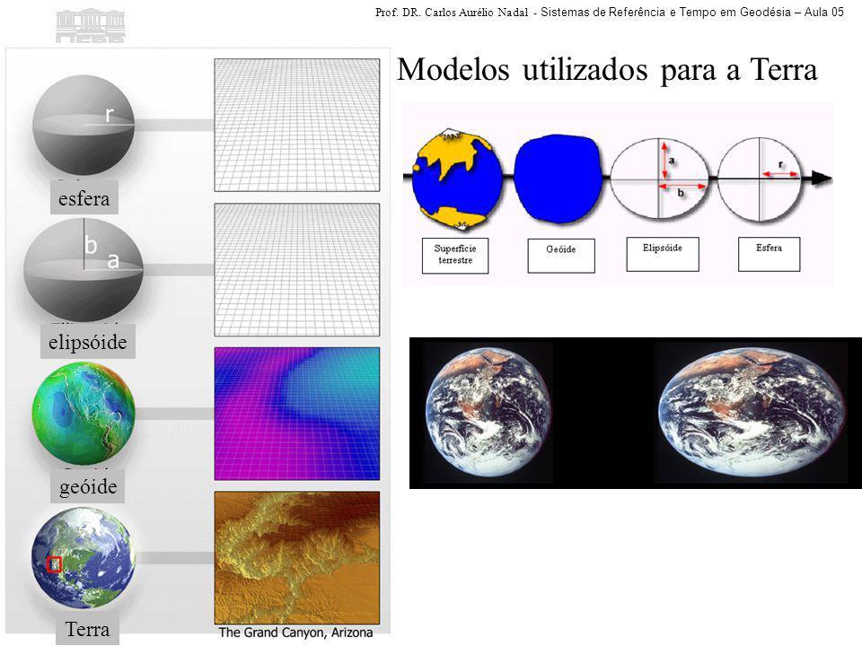 Modelos utilizados para a Terra