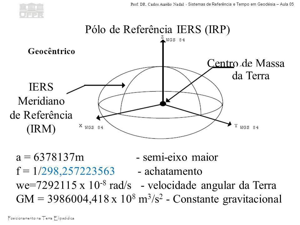 Pólo de Referência IERS (IRP)