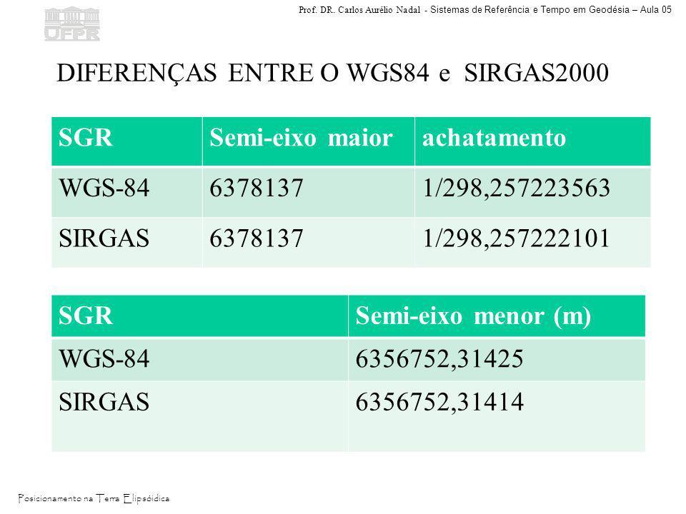 DIFERENÇAS ENTRE O WGS84 e SIRGAS2000