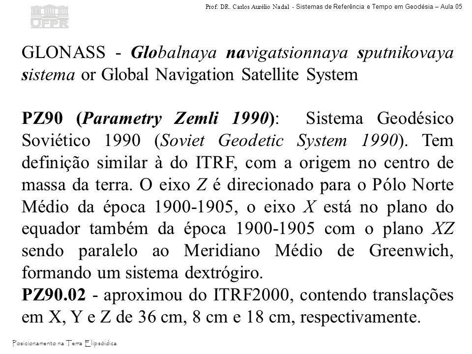 GLONASS - Globalnaya navigatsionnaya sputnikovaya sistema or Global Navigation Satellite System
