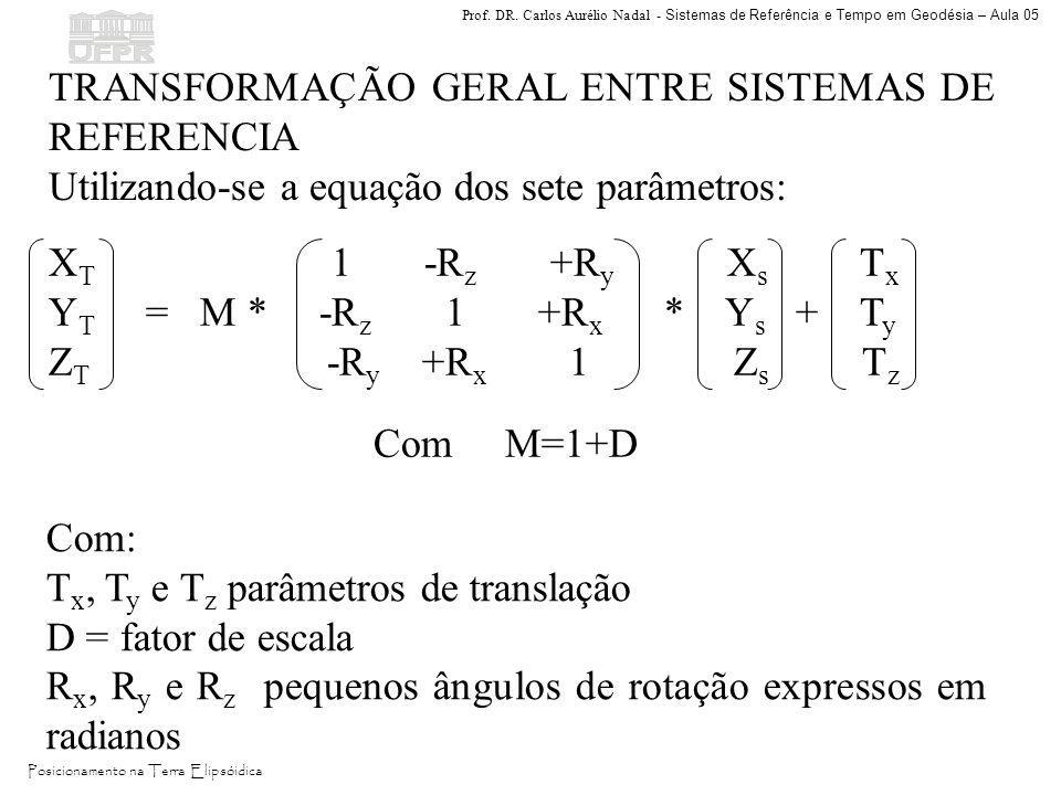 TRANSFORMAÇÃO GERAL ENTRE SISTEMAS DE REFERENCIA