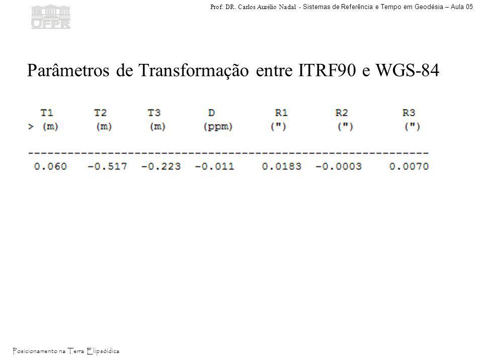 Parâmetros de Transformação entre ITRF90 e WGS-84
