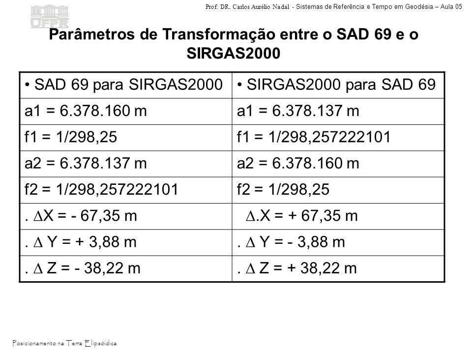 Parâmetros de Transformação entre o SAD 69 e o SIRGAS2000