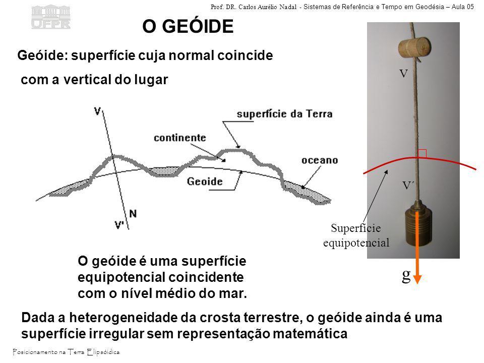 O GEÓIDE g Geóide: superfície cuja normal coincide