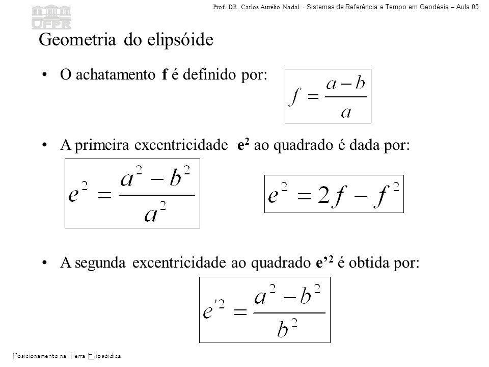 Geometria do elipsóide