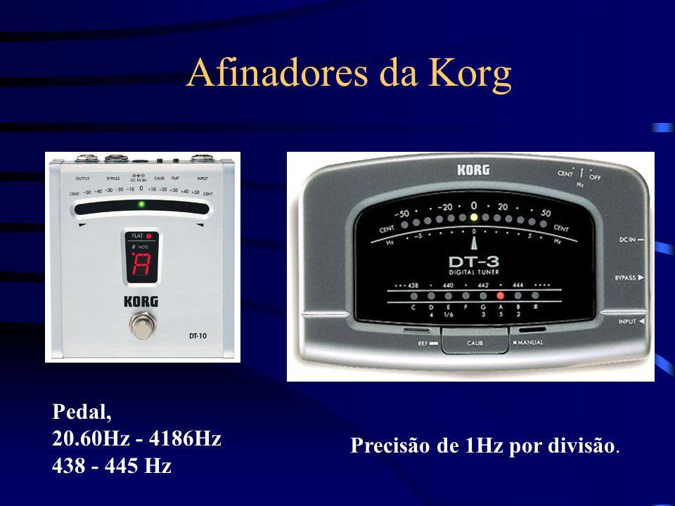 Afinadores da Korg Pedal, 20.60Hz - 4186Hz 438 - 445 Hz