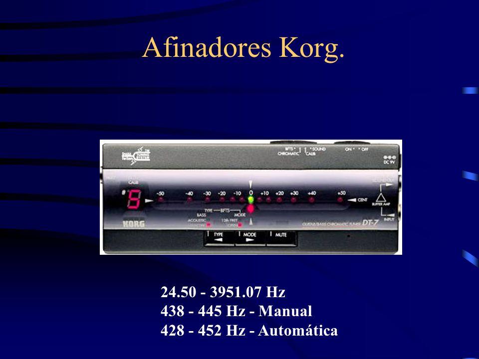 Afinadores Korg. 24.50 - 3951.07 Hz 438 - 445 Hz - Manual