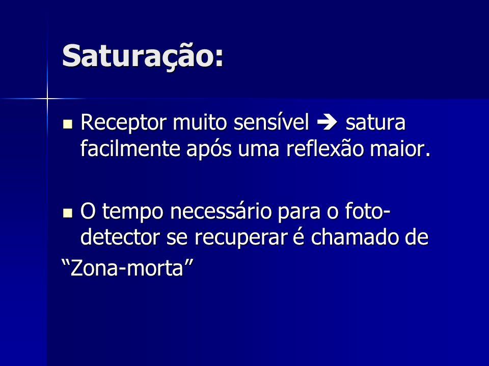 Saturação: Receptor muito sensível  satura facilmente após uma reflexão maior. O tempo necessário para o foto-detector se recuperar é chamado de.