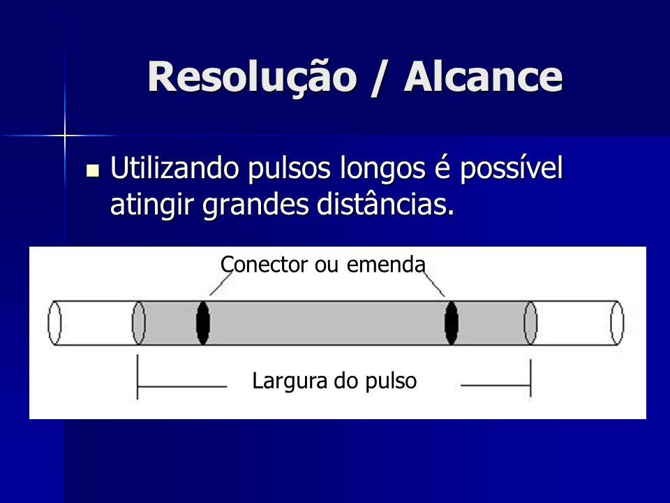 Resolução / Alcance Utilizando pulsos longos é possível atingir grandes distâncias. Conector ou emenda.