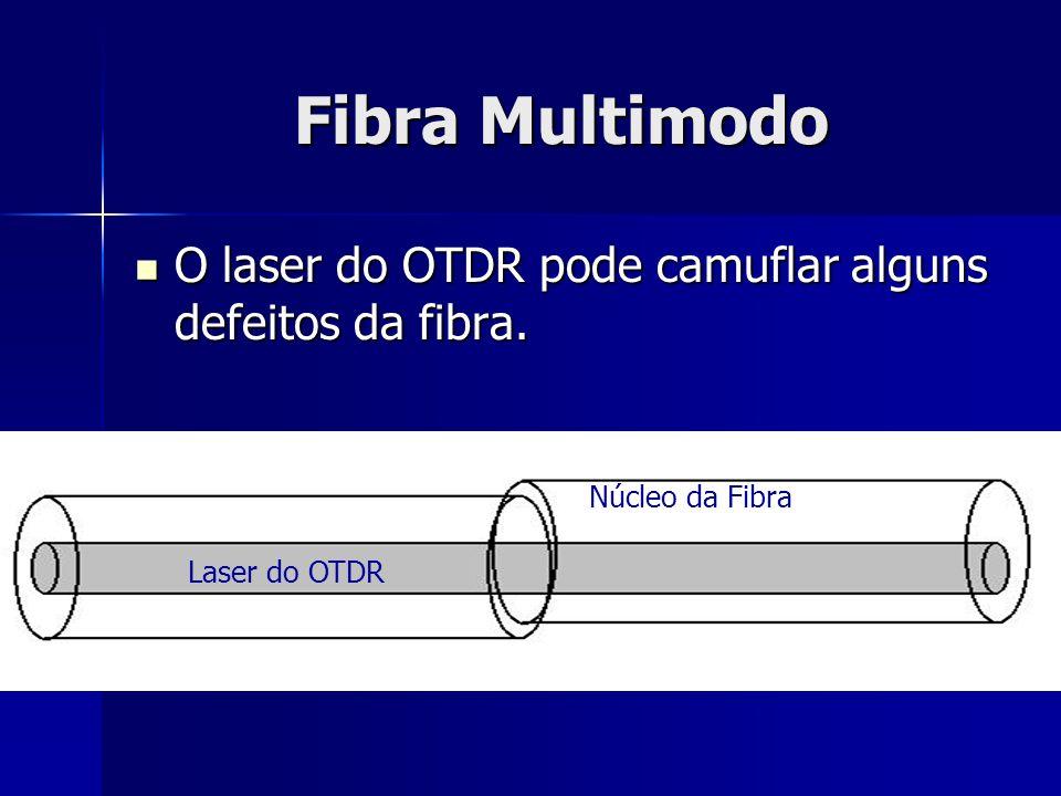 Fibra Multimodo O laser do OTDR pode camuflar alguns defeitos da fibra.