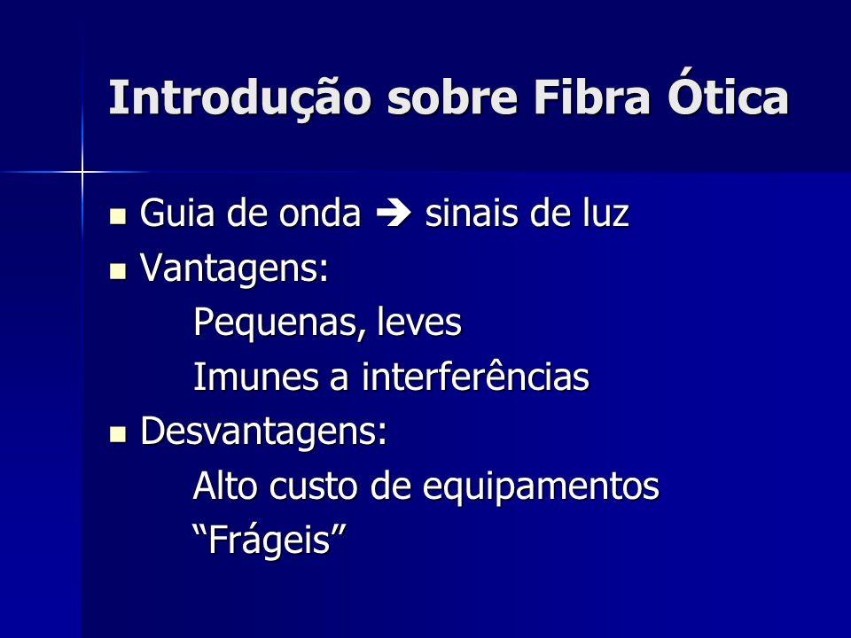 Introdução sobre Fibra Ótica
