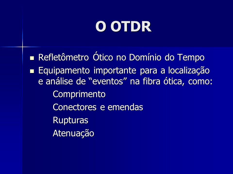 O OTDR Refletômetro Ótico no Domínio do Tempo