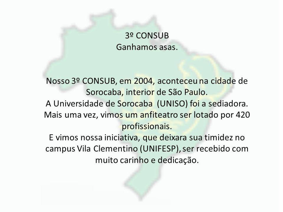 A Universidade de Sorocaba (UNISO) foi a sediadora.