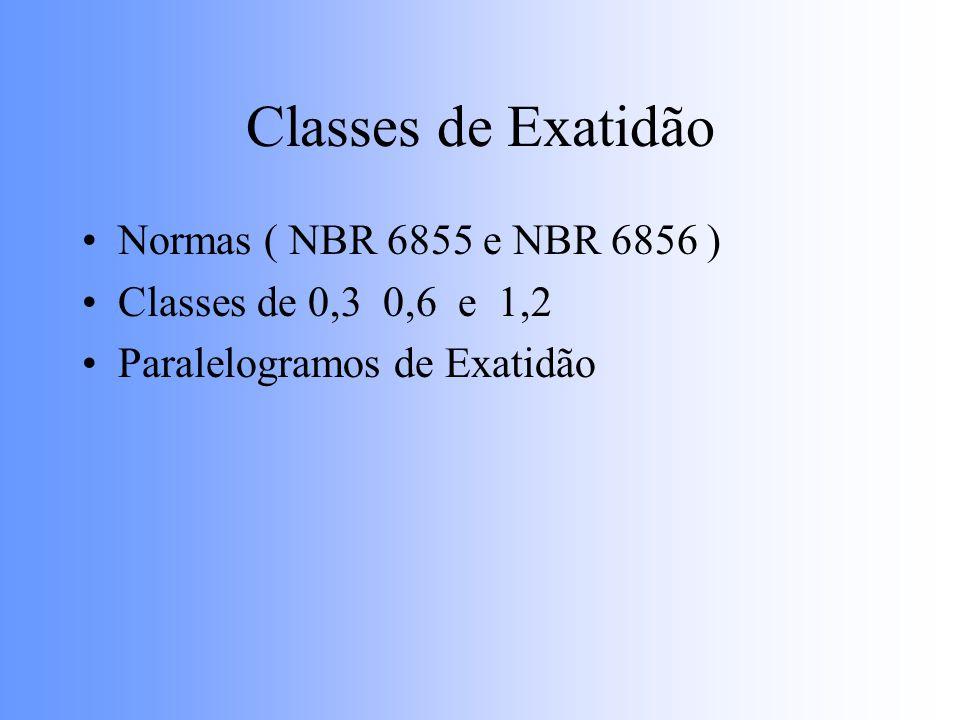 Classes de Exatidão Normas ( NBR 6855 e NBR 6856 )
