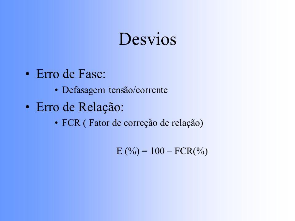 Desvios Erro de Fase: Erro de Relação: Defasagem tensão/corrente