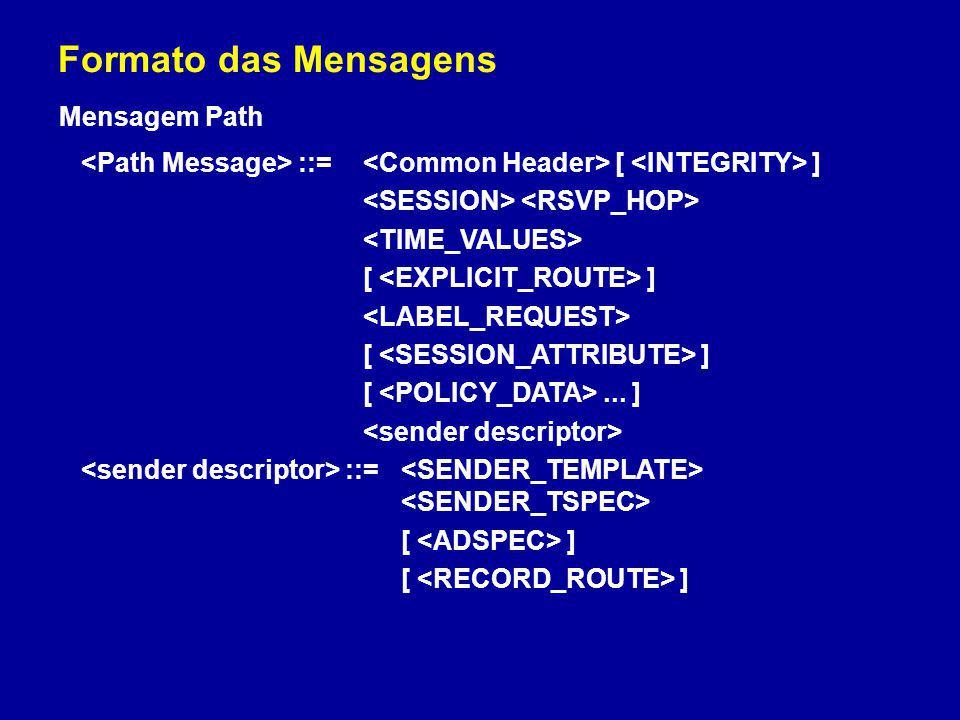 Formato das Mensagens Mensagem Path