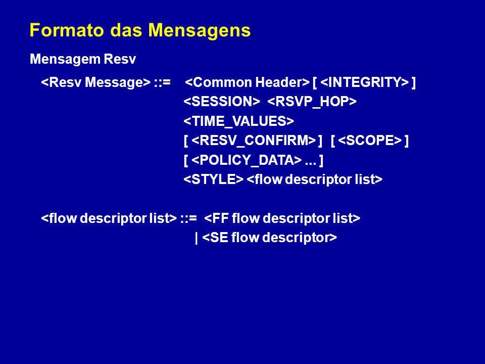 Formato das Mensagens Mensagem Resv