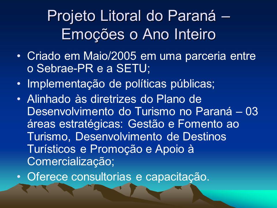 Projeto Litoral do Paraná – Emoções o Ano Inteiro