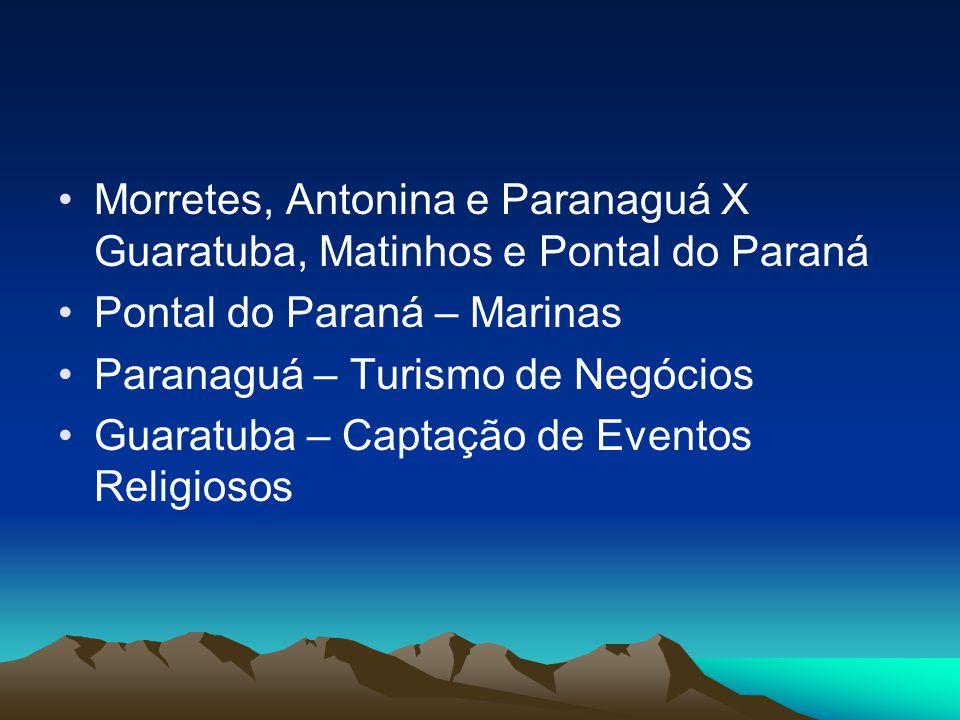 Morretes, Antonina e Paranaguá X Guaratuba, Matinhos e Pontal do Paraná
