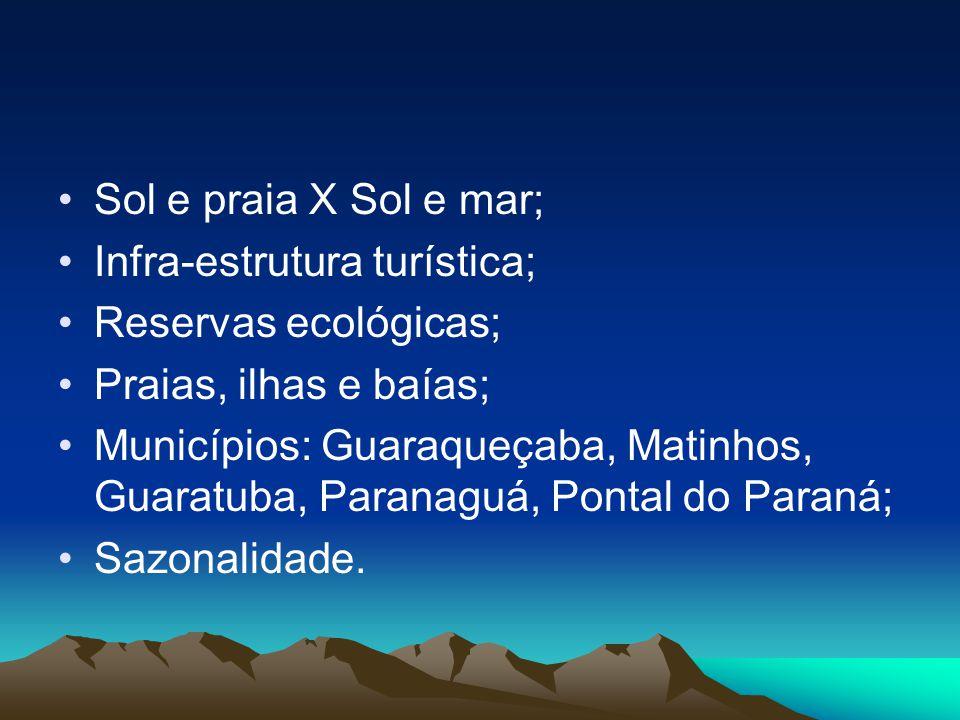Sol e praia X Sol e mar; Infra-estrutura turística; Reservas ecológicas; Praias, ilhas e baías;