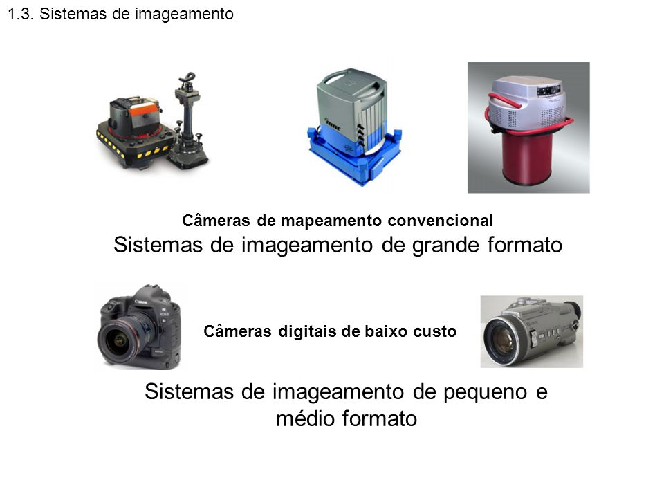 Câmeras de mapeamento convencional Câmeras digitais de baixo custo