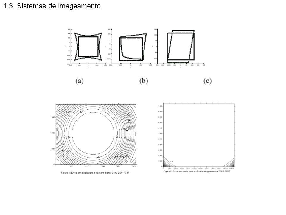 1.3. Sistemas de imageamento
